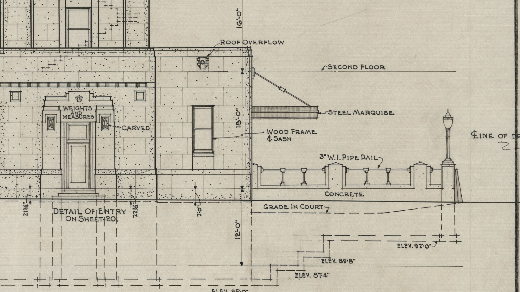 The Dominion Public Building: The Architectural Drawings - Fullarton Street Elevation